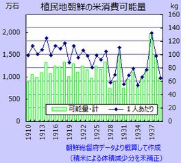 http://www.wayto1945.sakura.ne.jp/KOR10-food02.png